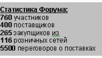 Итоги VI Всероссийского торгового форума в рамках «ПродЭкспо-2011»